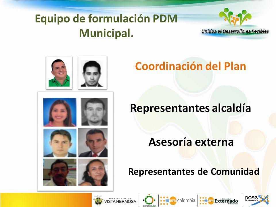 Equipo de formulación PDM Municipal.