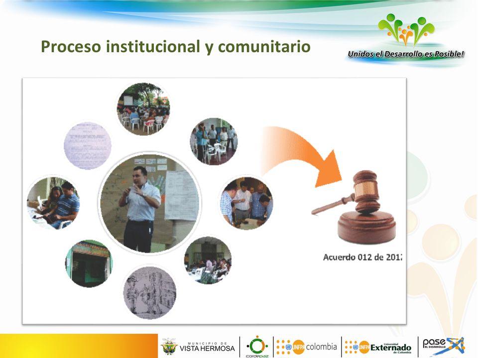 Proceso institucional y comunitario