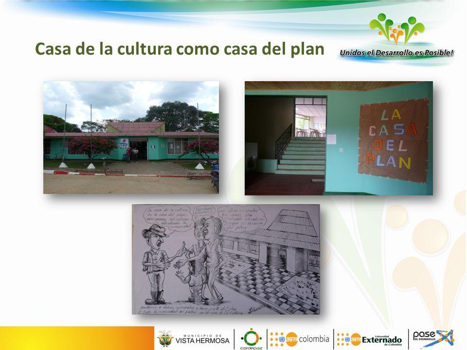 Casa de la cultura como casa del plan