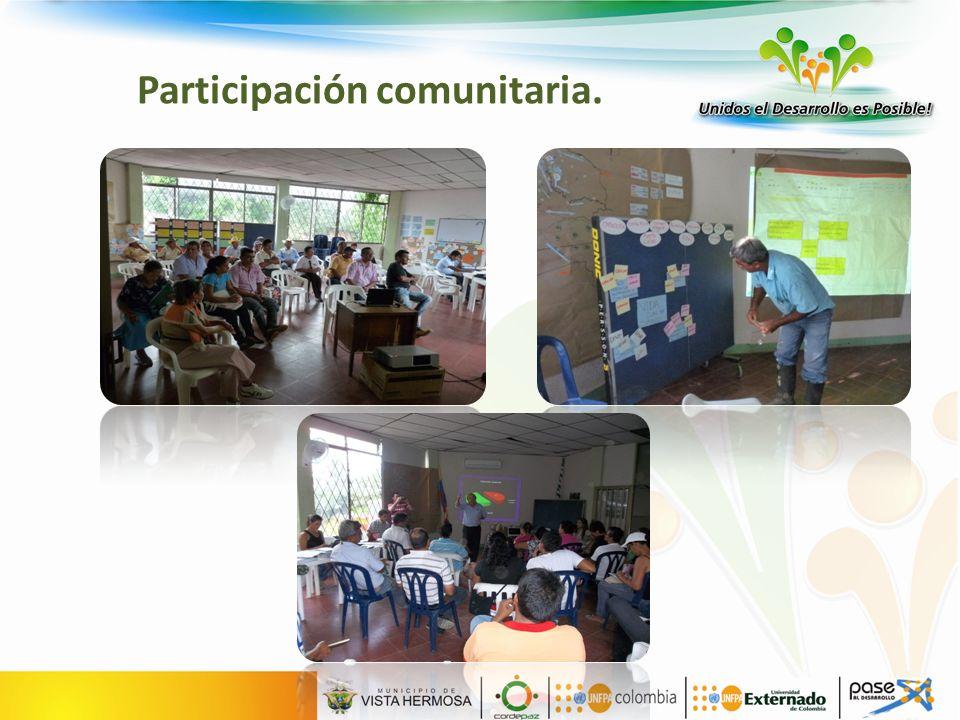 Participación comunitaria.