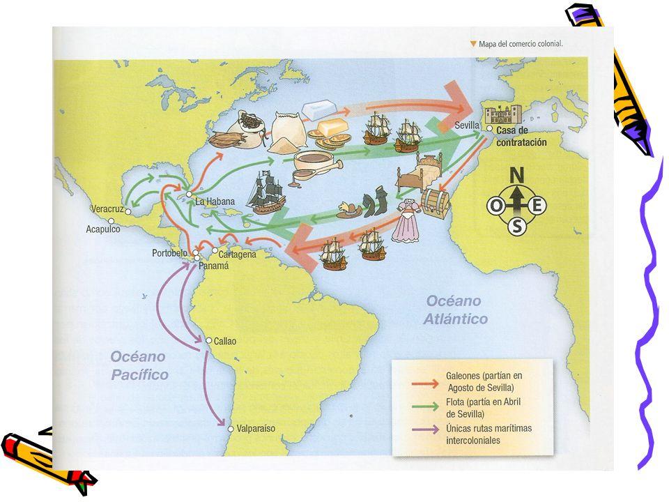Economía Colonial oEspaña controlaba todo el comercio con sus colonias.