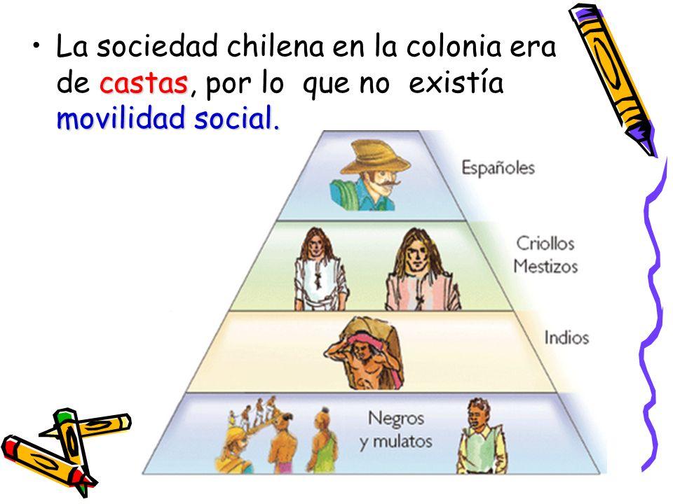 Organización Social Colonial EspañolesIndígenas Negros Mestizos Zambos En esta sociedad.