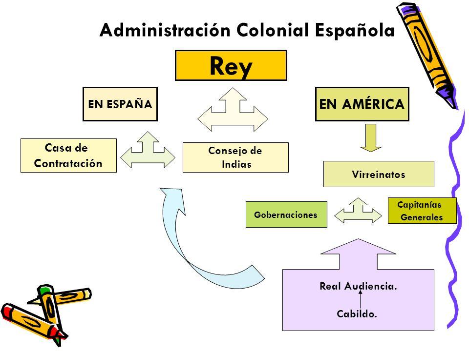 Autoridades e instituciones en América Virrey: máxima autoridad civil, judicial y militar en América, directo representante del rey.