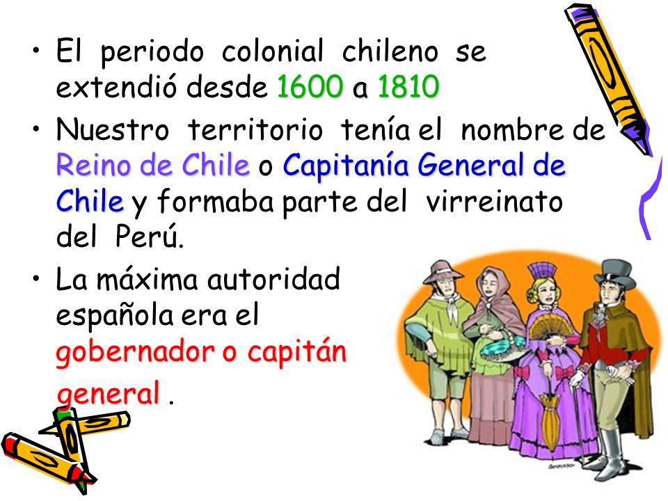 Administración Colonial Española Consejo de Indias EN ESPAÑA Casa de Contratación Capitanías Generales Virreinatos EN AMÉRICA Rey Gobernaciones Real Audiencia.