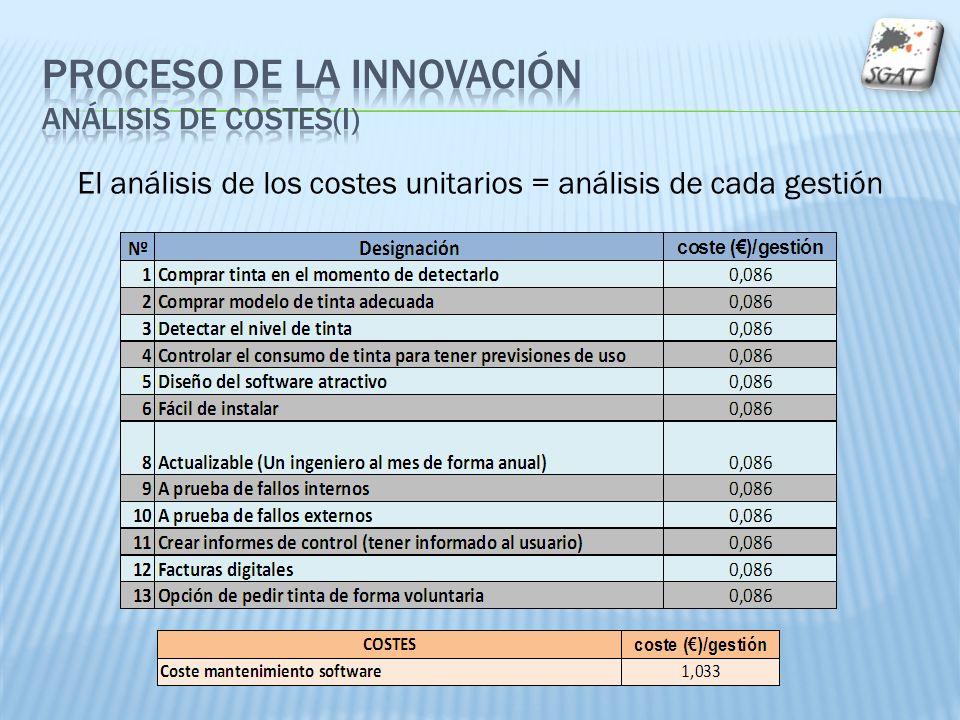 El análisis de los costes unitarios = análisis de cada gestión