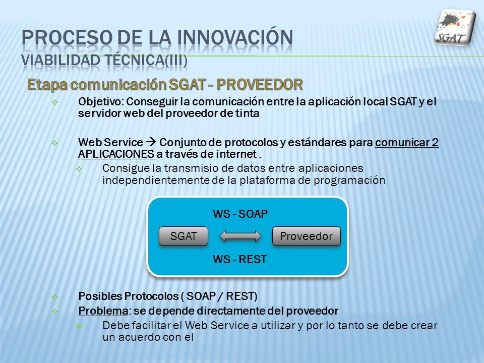 SGAT Proveedor WS - SOAP WS - REST
