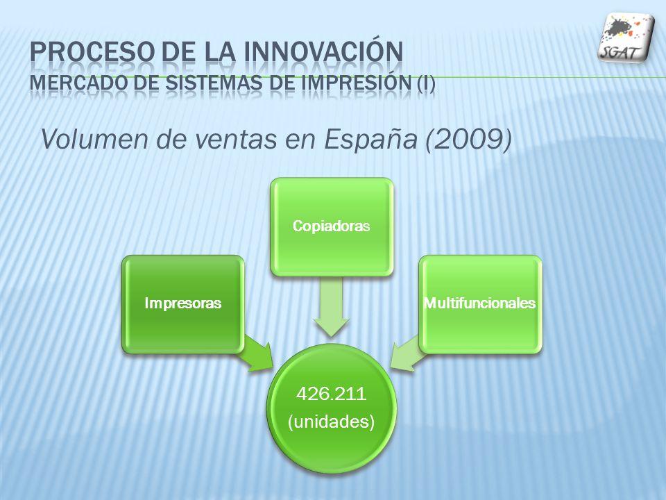 Volumen de ventas en España (2009) 426.211 (unidades) Impresoras Copiadoras Multifuncionales