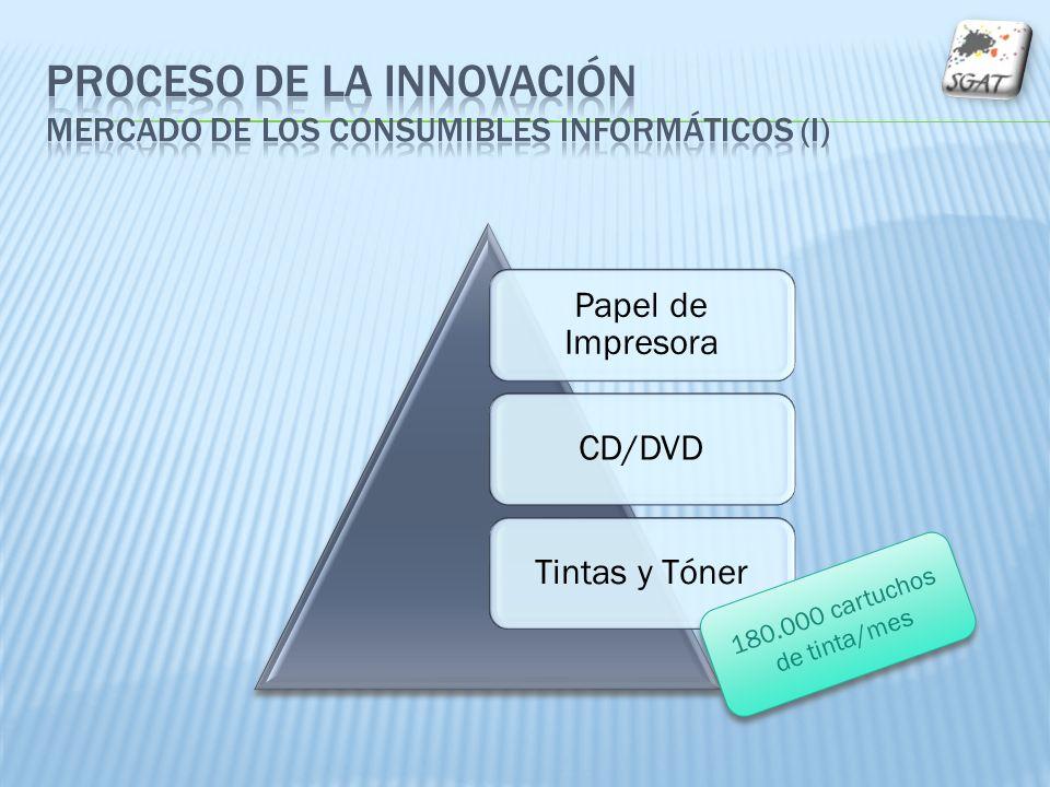 Papel de Impresora CD/DVDTintas y Tóner 180.000 cartuchos de tinta/mes