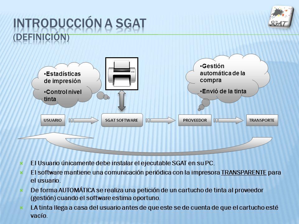 SGAT SOFTWARE Estadísticas de impresión Control nivel tinta Gestión automática de la compra Envió de la tinta USUARIOTRANSPORTEPROVEEDOR El Usuario únicamente debe instalar el ejecutable SGAT en su PC.
