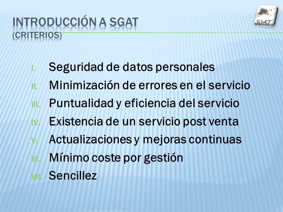 I. Seguridad de datos personales II. Minimización de errores en el servicio III. Puntualidad y eficiencia del servicio IV. Existencia de un servicio p
