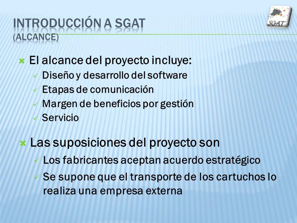 El alcance del proyecto incluye: Diseño y desarrollo del software Etapas de comunicación Margen de beneficios por gestión Servicio Las suposiciones de