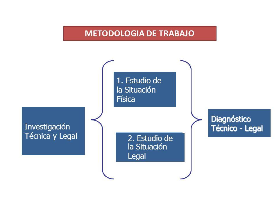 Diagnóstico Técnico - Legal Técnico - Legal Investigación Técnica y Legal 1.