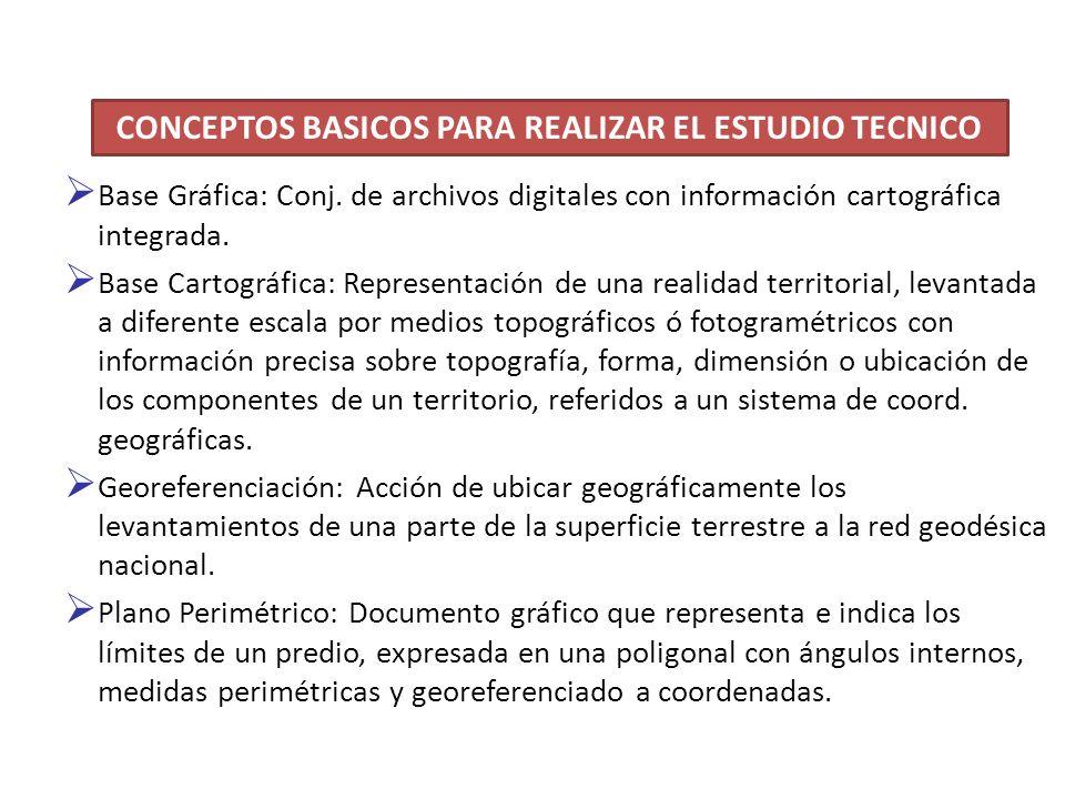 Base Gráfica: Conj. de archivos digitales con información cartográfica integrada.