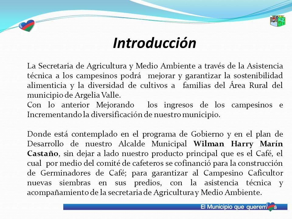 Introducción La Secretaria de Agricultura y Medio Ambiente a través de la Asistencia técnica a los campesinos podrá mejorar y garantizar la sostenibil