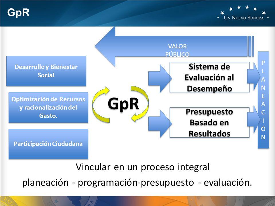 GpR Desarrollo y Bienestar Social Optimización de Recursos y racionalización del Gasto.