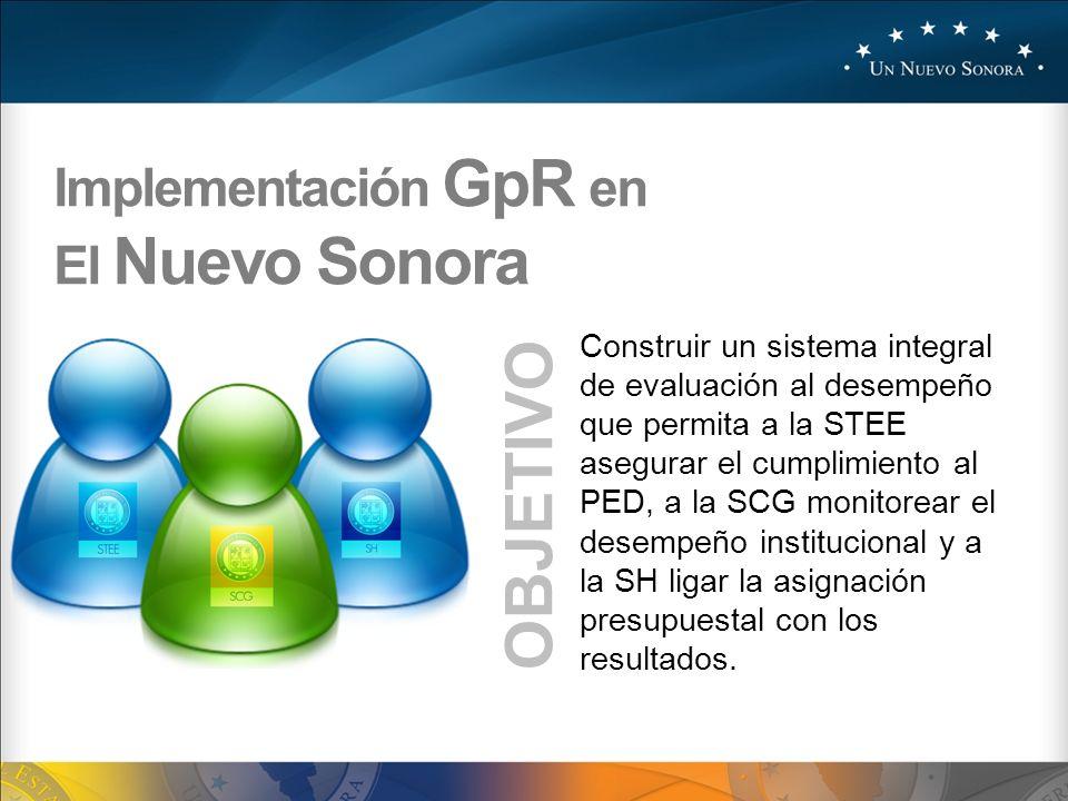 Implementación GpR en El Nuevo Sonora OBJETIVO Construir un sistema integral de evaluación al desempeño que permita a la STEE asegurar el cumplimiento al PED, a la SCG monitorear el desempeño institucional y a la SH ligar la asignación presupuestal con los resultados.