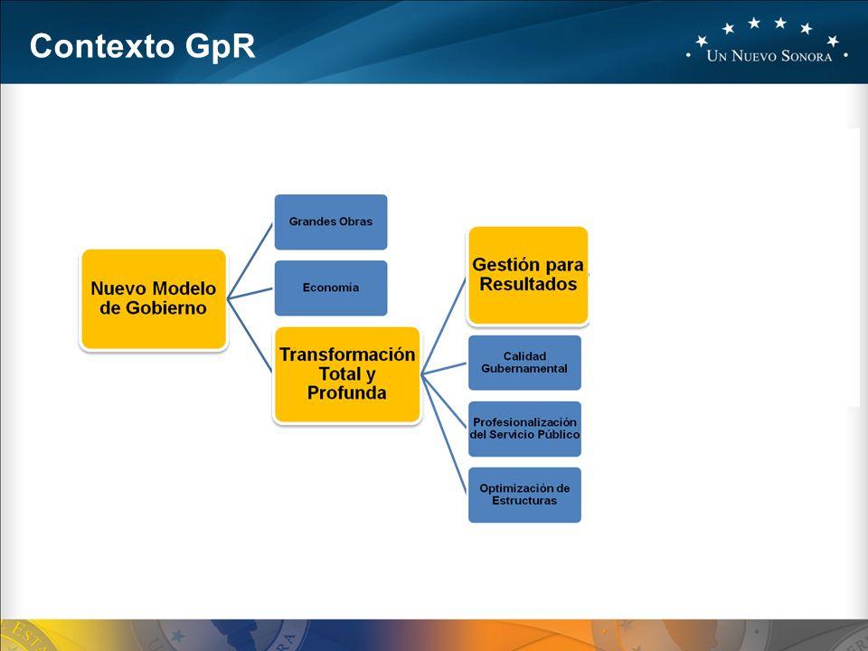 Contexto GpR