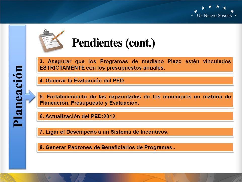 Planeación Pendientes (cont.) 6.Actualización del PED:2012 5.