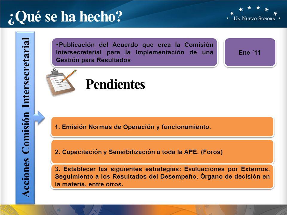 Acciones Comisión Intersecretarial Publicación del Acuerdo que crea la Comisión Intersecretarial para la Implementación de una Gestión para Resultados Ene ´11 1.