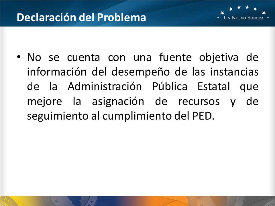 Declaración del Problema No se cuenta con una fuente objetiva de información del desempeño de las instancias de la Administración Pública Estatal que mejore la asignación de recursos y de seguimiento al cumplimiento del PED.