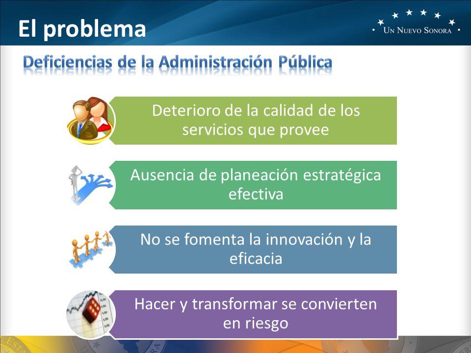 El problema Deterioro de la calidad de los servicios que provee Ausencia de planeación estratégica efectiva No se fomenta la innovación y la eficacia Hacer y transformar se convierten en riesgo