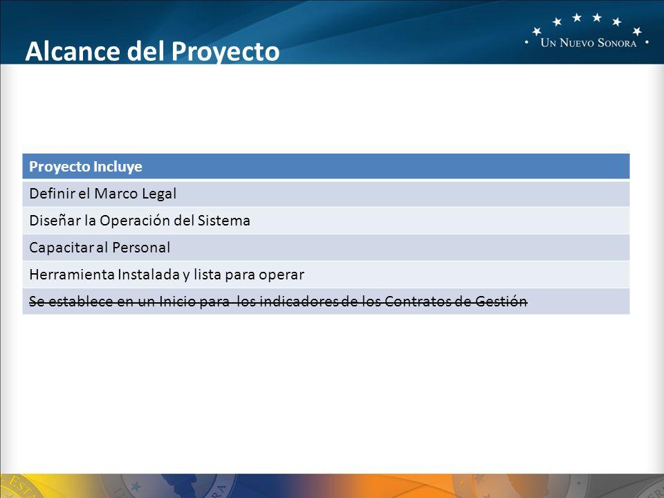 Alcance del Proyecto Proyecto Incluye Definir el Marco Legal Diseñar la Operación del Sistema Capacitar al Personal Herramienta Instalada y lista para operar Se establece en un Inicio para los indicadores de los Contratos de Gestión