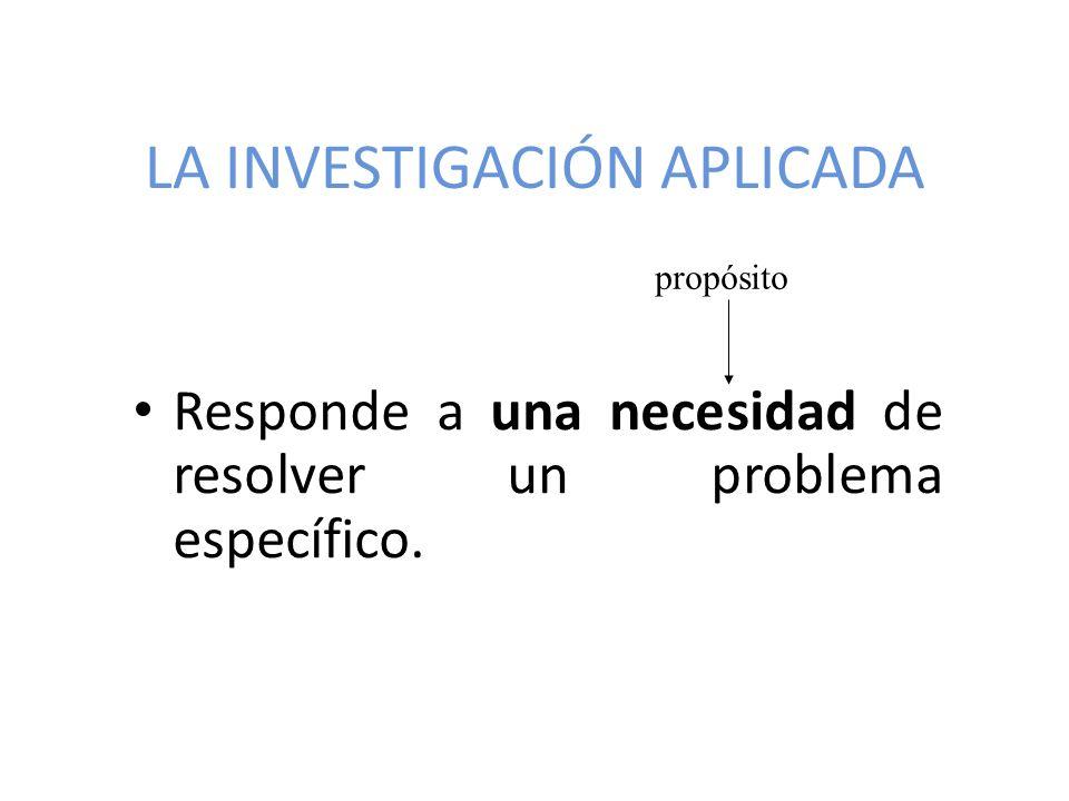 LA INVESTIGACIÓN APLICADA Responde a una necesidad de resolver un problema específico. propósito