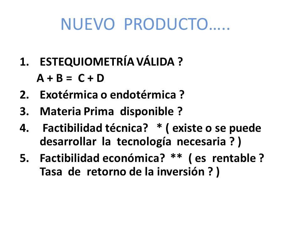 NUEVO PRODUCTO….. 1.ESTEQUIOMETRÍA VÁLIDA . A + B = C + D 2.Exotérmica o endotérmica .
