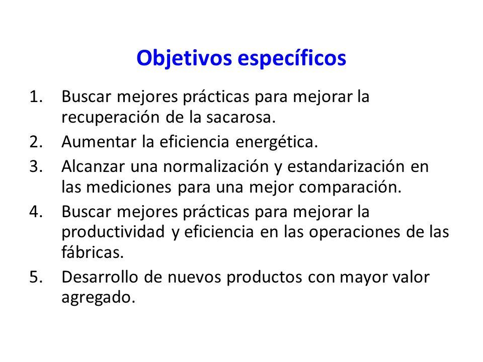 Objetivos específicos 1.Buscar mejores prácticas para mejorar la recuperación de la sacarosa.