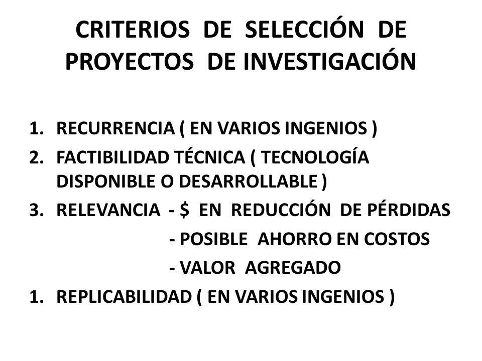 CRITERIOS DE SELECCIÓN DE PROYECTOS DE INVESTIGACIÓN 1.RECURRENCIA ( EN VARIOS INGENIOS ) 2.FACTIBILIDAD TÉCNICA ( TECNOLOGÍA DISPONIBLE O DESARROLLABLE ) 3.RELEVANCIA - $ EN REDUCCIÓN DE PÉRDIDAS - POSIBLE AHORRO EN COSTOS - VALOR AGREGADO 1.REPLICABILIDAD ( EN VARIOS INGENIOS )