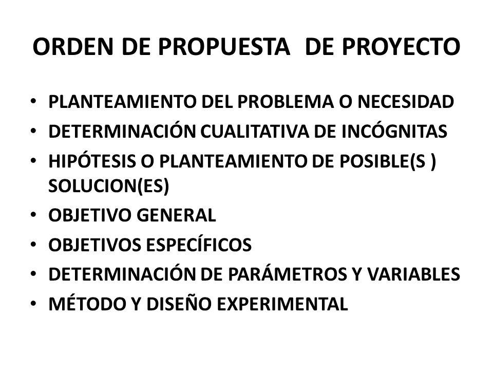 ORDEN DE PROPUESTA DE PROYECTO PLANTEAMIENTO DEL PROBLEMA O NECESIDAD DETERMINACIÓN CUALITATIVA DE INCÓGNITAS HIPÓTESIS O PLANTEAMIENTO DE POSIBLE(S ) SOLUCION(ES) OBJETIVO GENERAL OBJETIVOS ESPECÍFICOS DETERMINACIÓN DE PARÁMETROS Y VARIABLES MÉTODO Y DISEÑO EXPERIMENTAL