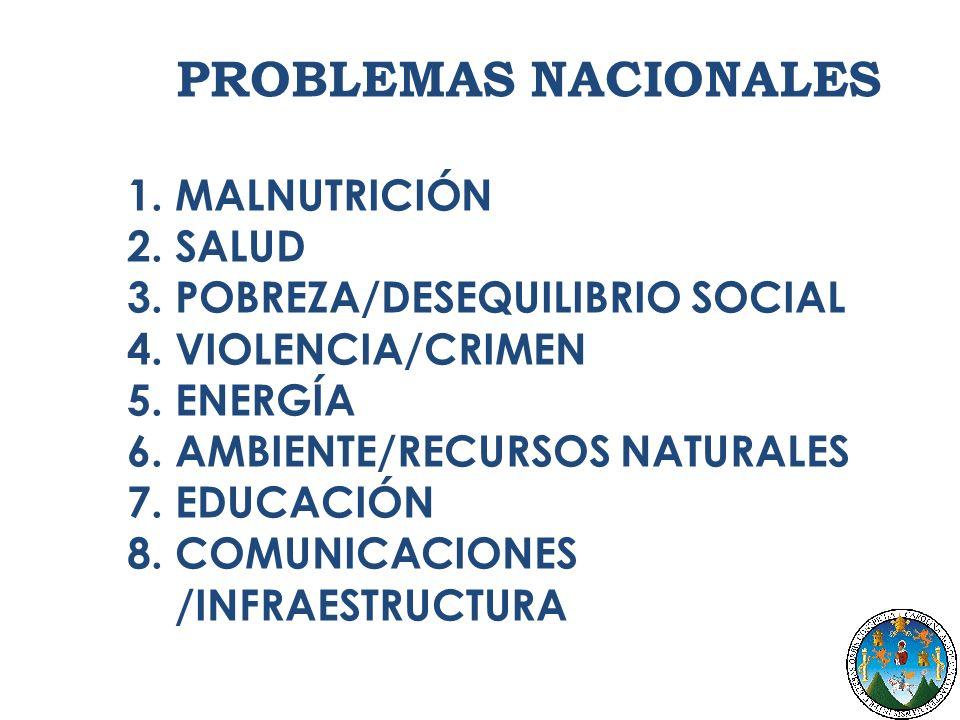 EVALUACIÓN COMPLETA 1.