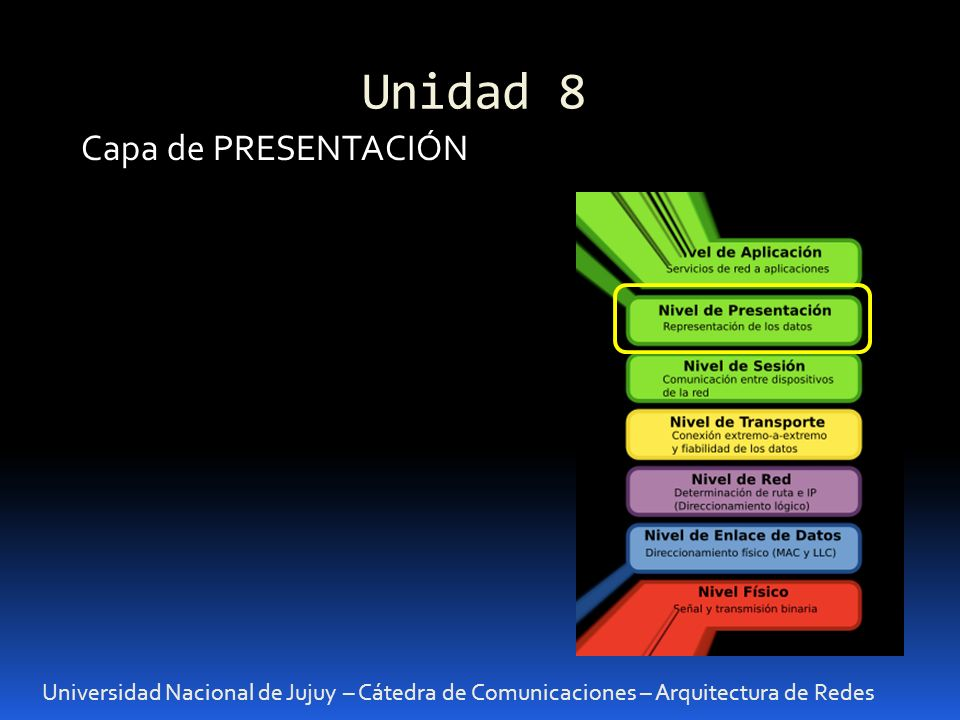 Unidad 8 Universidad Nacional de Jujuy – Cátedra de Comunicaciones – Arquitectura de Redes Capa de PRESENTACIÓN