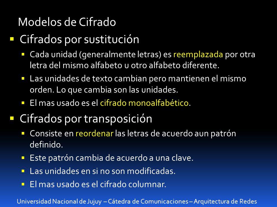 Universidad Nacional de Jujuy – Cátedra de Comunicaciones – Arquitectura de Redes Modelos de Cifrado Cifrados por sustitución Cada unidad (generalment