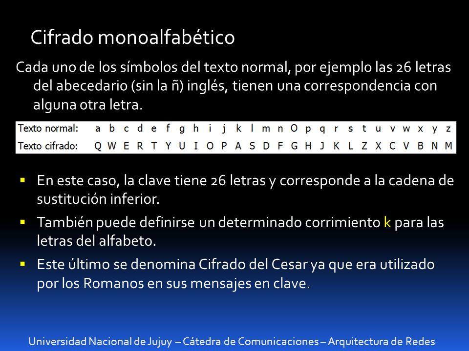 Universidad Nacional de Jujuy – Cátedra de Comunicaciones – Arquitectura de Redes Cifrado monoalfabético Cada uno de los símbolos del texto normal, por ejemplo las 26 letras del abecedario (sin la ñ) inglés, tienen una correspondencia con alguna otra letra.