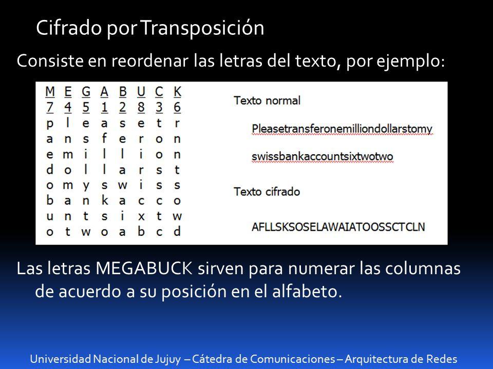 Universidad Nacional de Jujuy – Cátedra de Comunicaciones – Arquitectura de Redes Cifrado por Transposición Consiste en reordenar las letras del texto, por ejemplo: Las letras MEGABUCK sirven para numerar las columnas de acuerdo a su posición en el alfabeto.