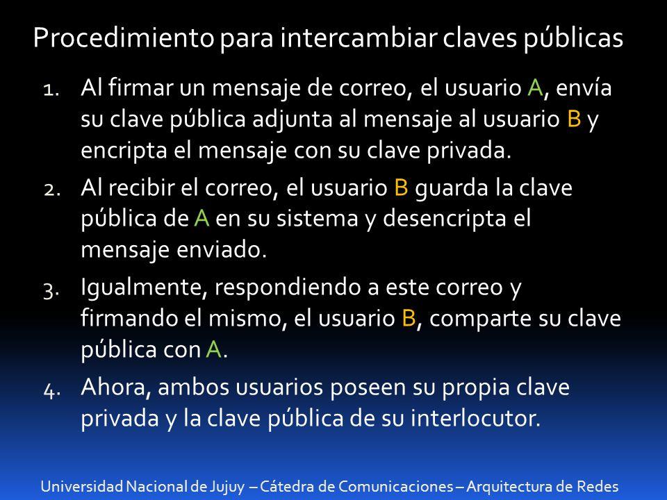 Universidad Nacional de Jujuy – Cátedra de Comunicaciones – Arquitectura de Redes Procedimiento para intercambiar claves públicas 1.