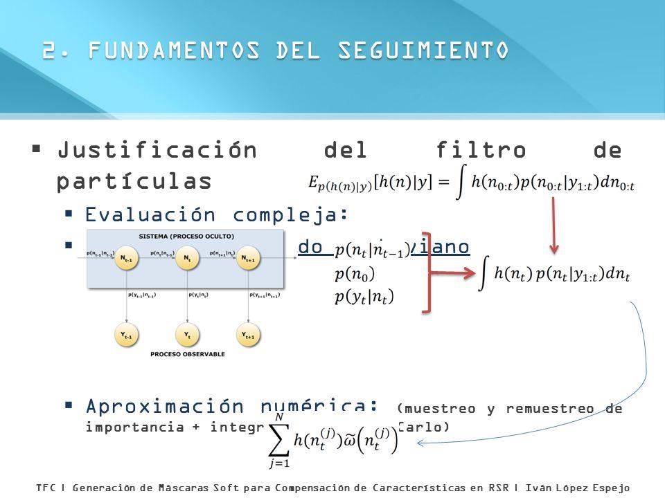 Justificación del filtro de partículas Evaluación compleja: Solución: modelado markoviano Aproximación numérica: (muestreo y remuestreo de importancia