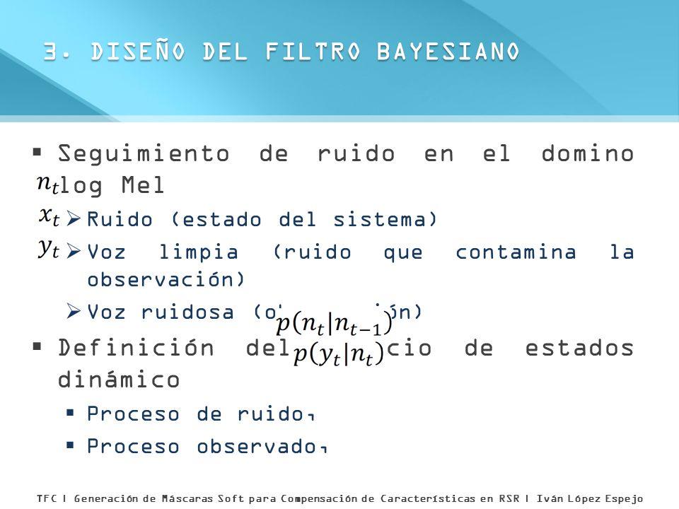 Seguimiento de ruido en el domino log Mel Ruido (estado del sistema) Voz limpia (ruido que contamina la observación) Voz ruidosa (observación) Definic