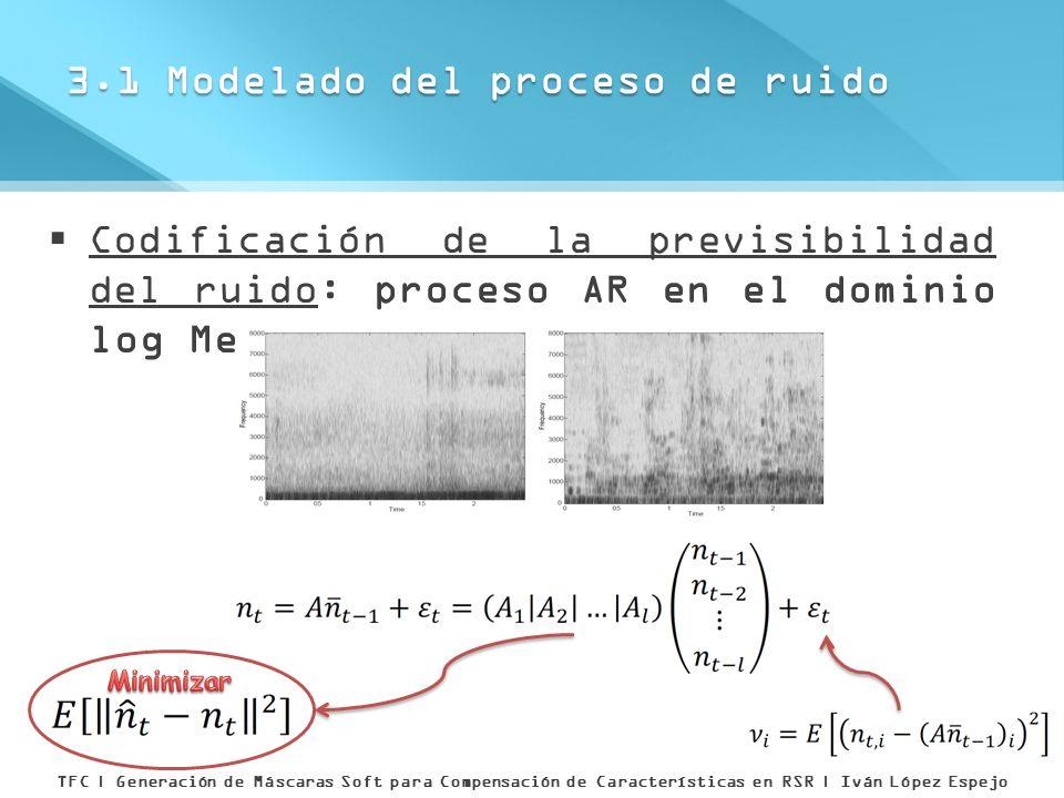 Codificación de la previsibilidad del ruido: proceso AR en el dominio log Mel 3.1 Modelado del proceso de ruido TFC | Generación de Máscaras Soft para