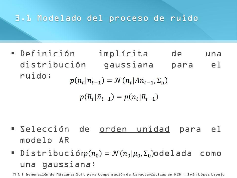 Definición implícita de una distribución gaussiana para el ruido: Selección de orden unidad para el modelo AR Distribución a priori modelada como una