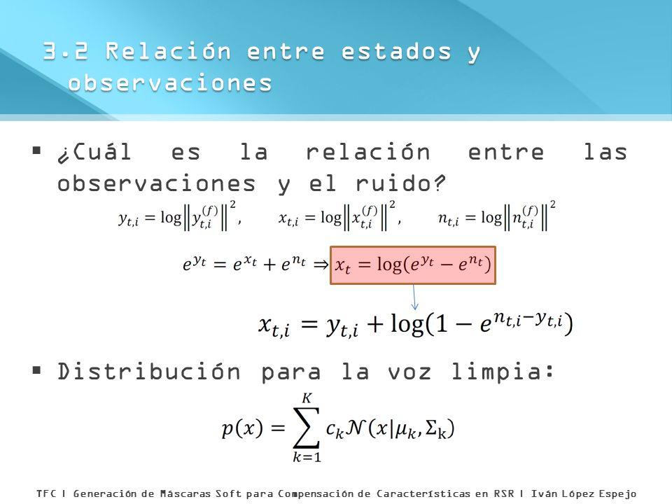 ¿Cuál es la relación entre las observaciones y el ruido? Distribución para la voz limpia: 3.2 Relación entre estados y observaciones TFC | Generación