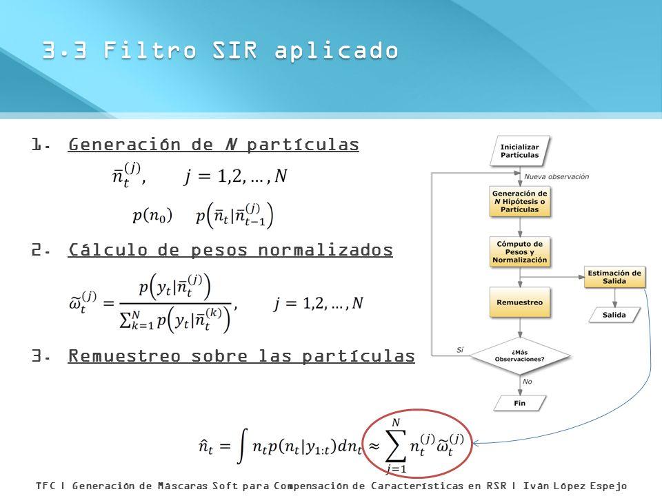 1.Generación de N partículas 2.Cálculo de pesos normalizados 3.Remuestreo sobre las partículas 3.3 Filtro SIR aplicado TFC | Generación de Máscaras So
