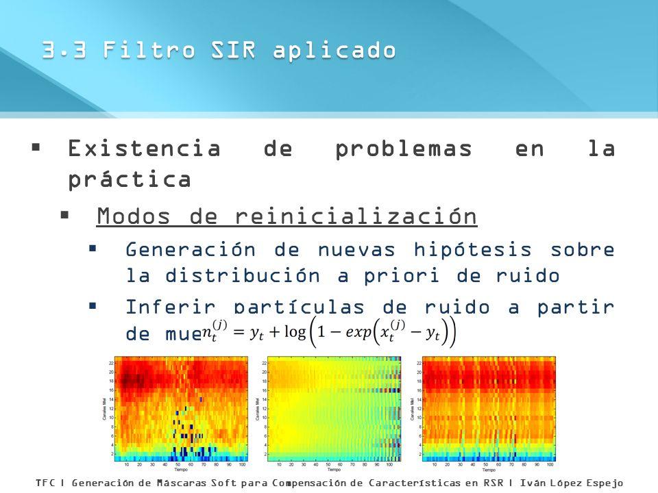 Existencia de problemas en la práctica Modos de reinicialización Generación de nuevas hipótesis sobre la distribución a priori de ruido Inferir partíc