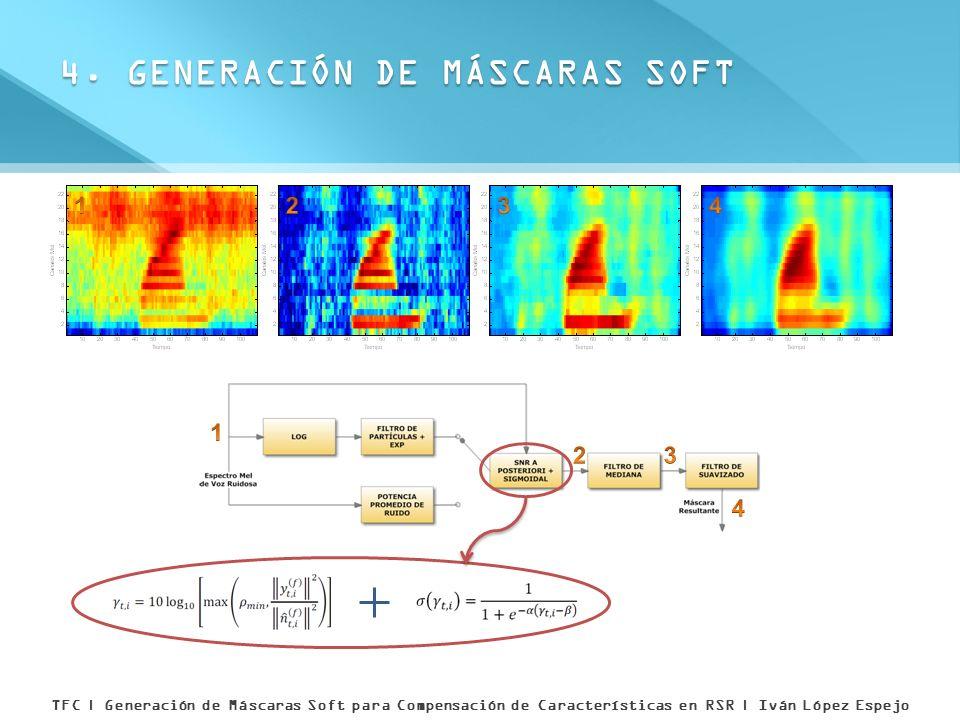 4. GENERACIÓN DE MÁSCARAS SOFT TFC | Generación de Máscaras Soft para Compensación de Características en RSR | Iván López Espejo