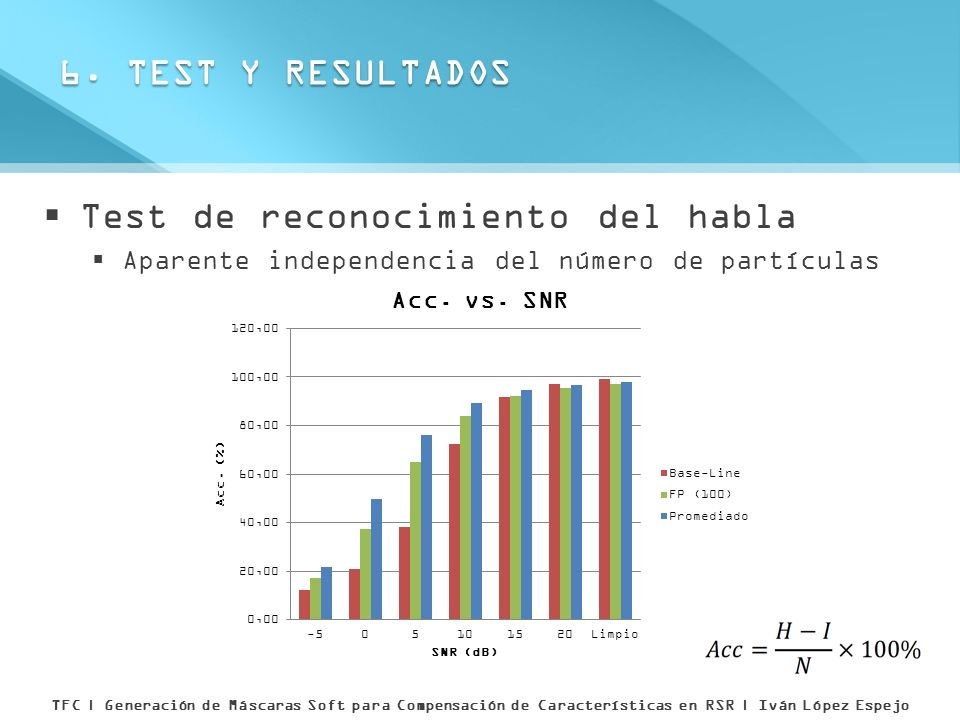 Test de reconocimiento del habla Aparente independencia del número de partículas 6. TEST Y RESULTADOS TFC | Generación de Máscaras Soft para Compensac