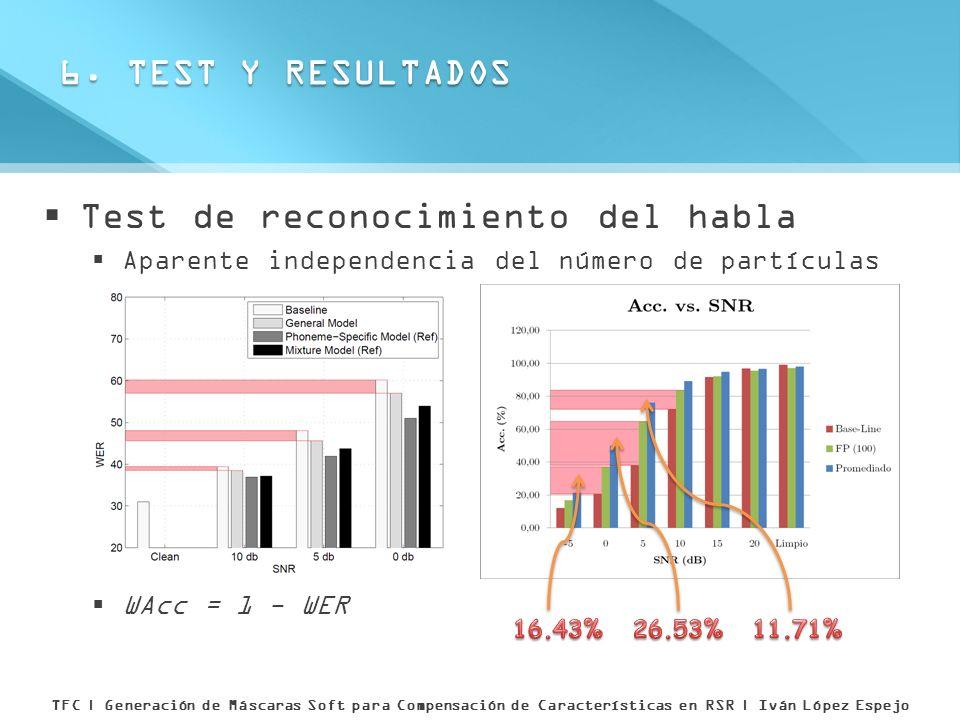 Test de reconocimiento del habla Aparente independencia del número de partículas WAcc = 1 - WER 6. TEST Y RESULTADOS TFC | Generación de Máscaras Soft