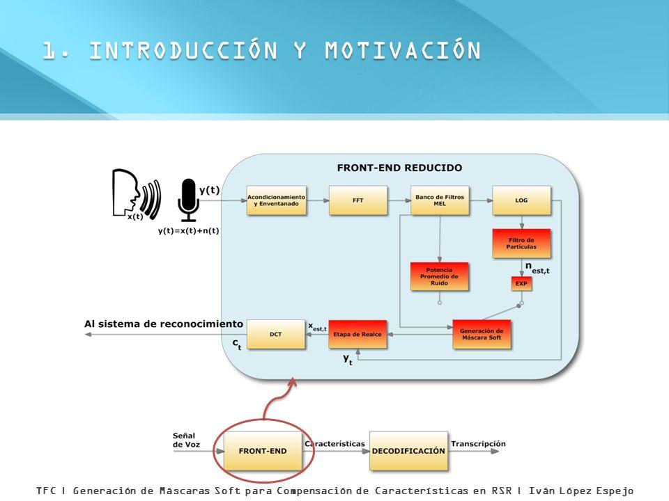 Introducción y Motivación Fundamentos del Seguimiento Diseño del Filtro Bayesiano Modelado del proceso de ruido Relación entre estados y observaciones Filtro SIR aplicado Generación de Máscaras Soft Técnica de Realce Multiplicativo Test y Resultados Conclusiones Trabajo Futuro 7.