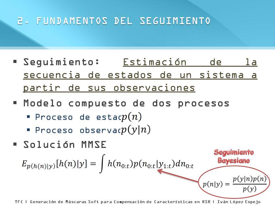 Seguimiento: Estimación de la secuencia de estados de un sistema a partir de sus observaciones Modelo compuesto de dos procesos Proceso de estados Pro