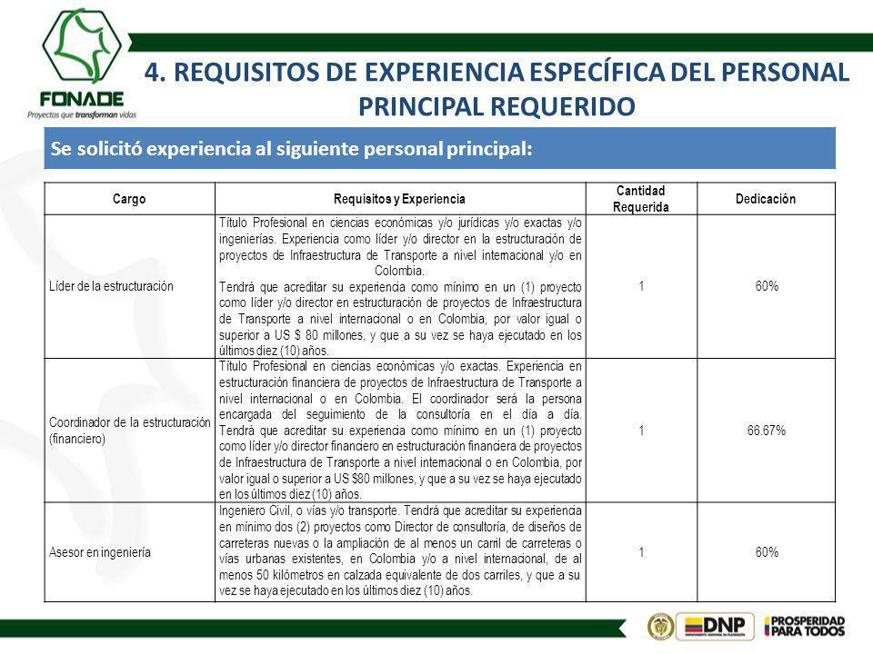 4. REQUISITOS DE EXPERIENCIA ESPECÍFICA DEL PERSONAL PRINCIPAL REQUERIDO Se solicitó experiencia al siguiente personal principal: CargoRequisitos y Ex